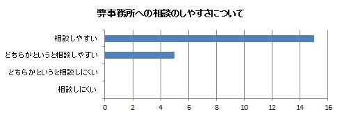 LB_graph01