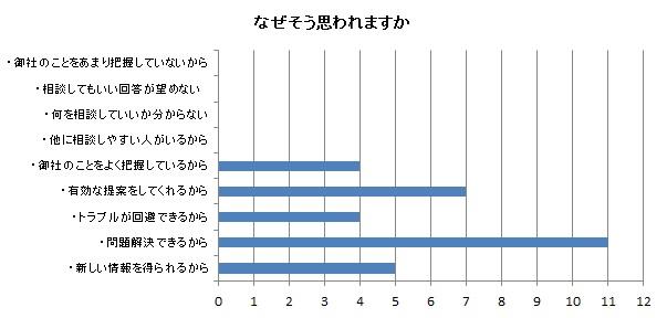 LB_graph02