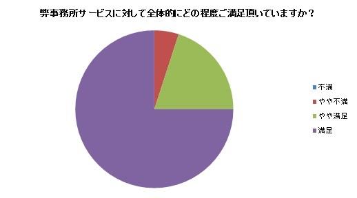 LB_graph04